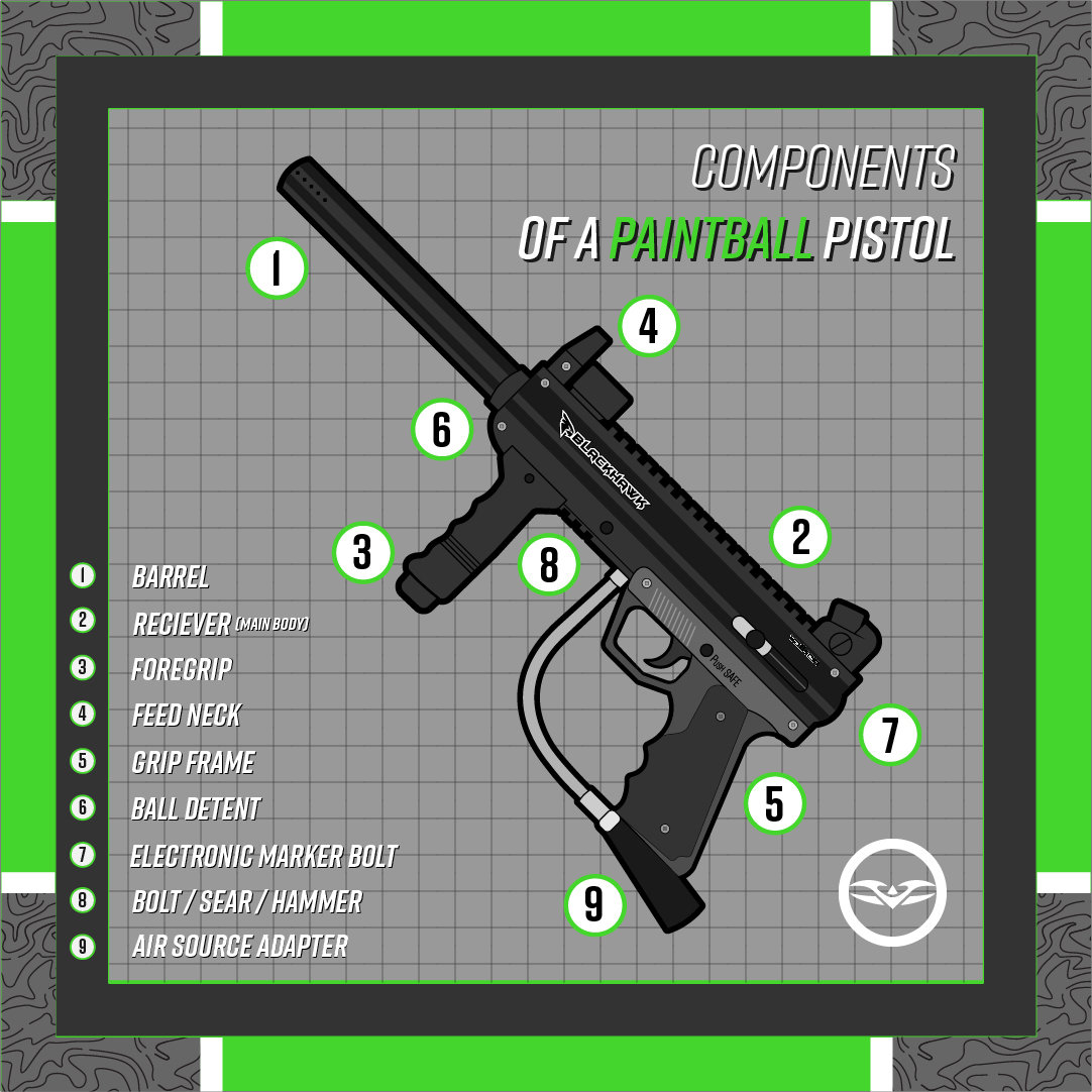 Components of a Paintball Pistol
