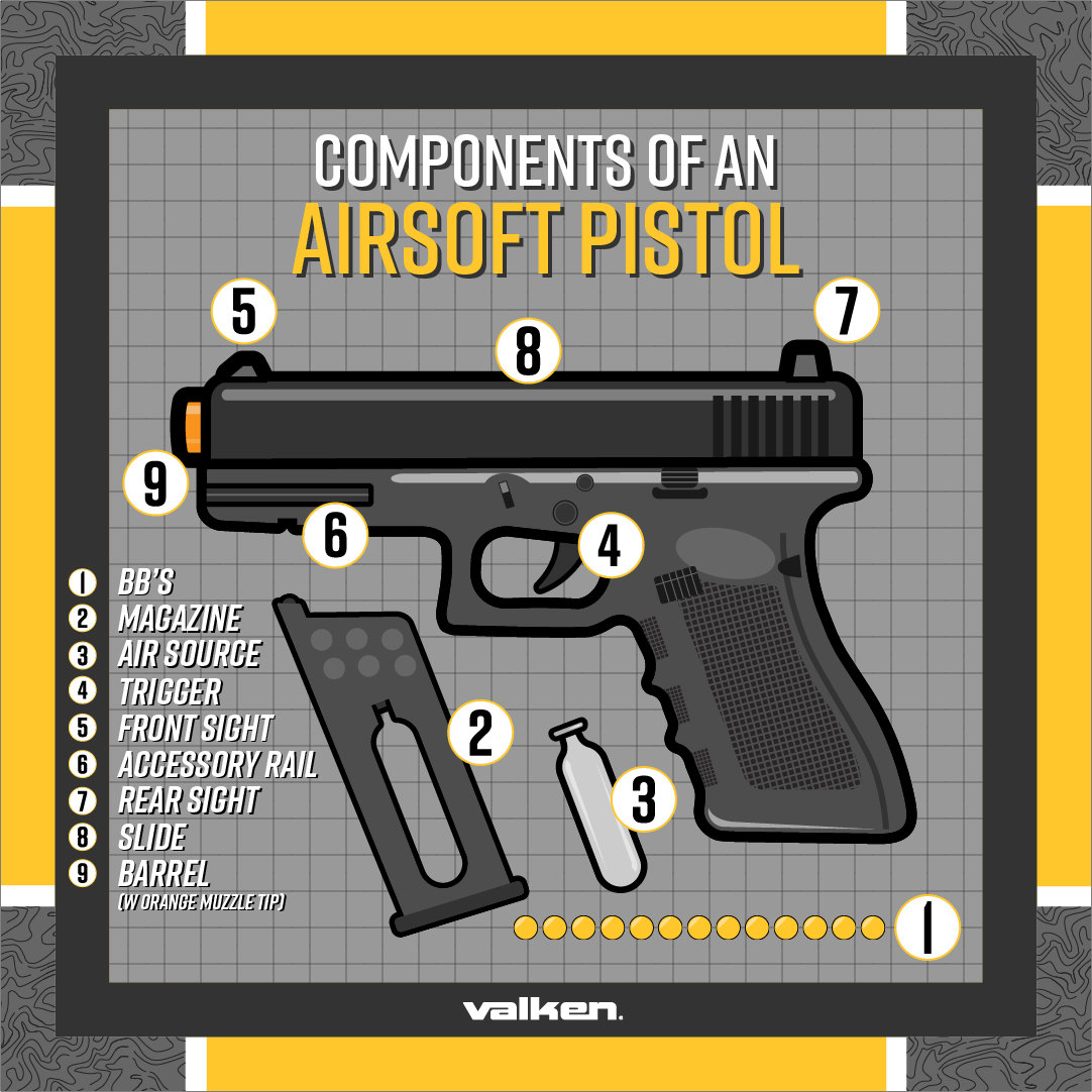 Components of an Airsoft Pistol