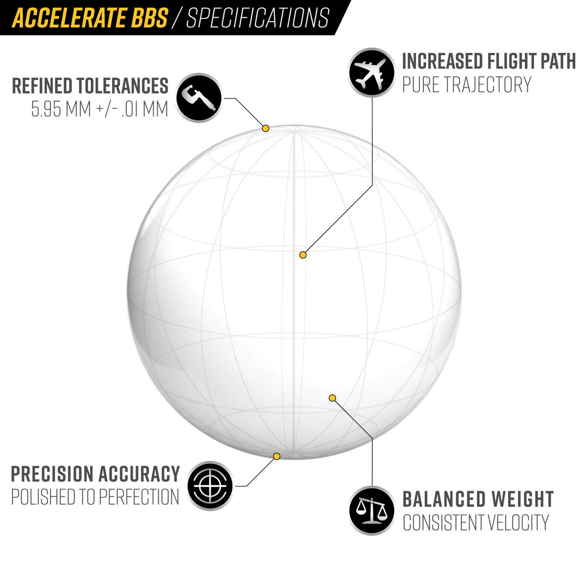 View larger image of Valken Accelerate ProMatch 0.32g 2,500ct Biodegradable Airsoft BBs