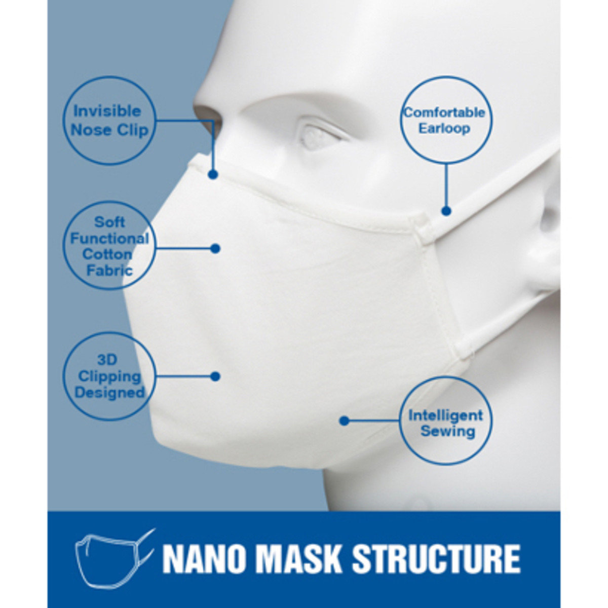 View larger image of Nano Antibacticial Washable Face Mask